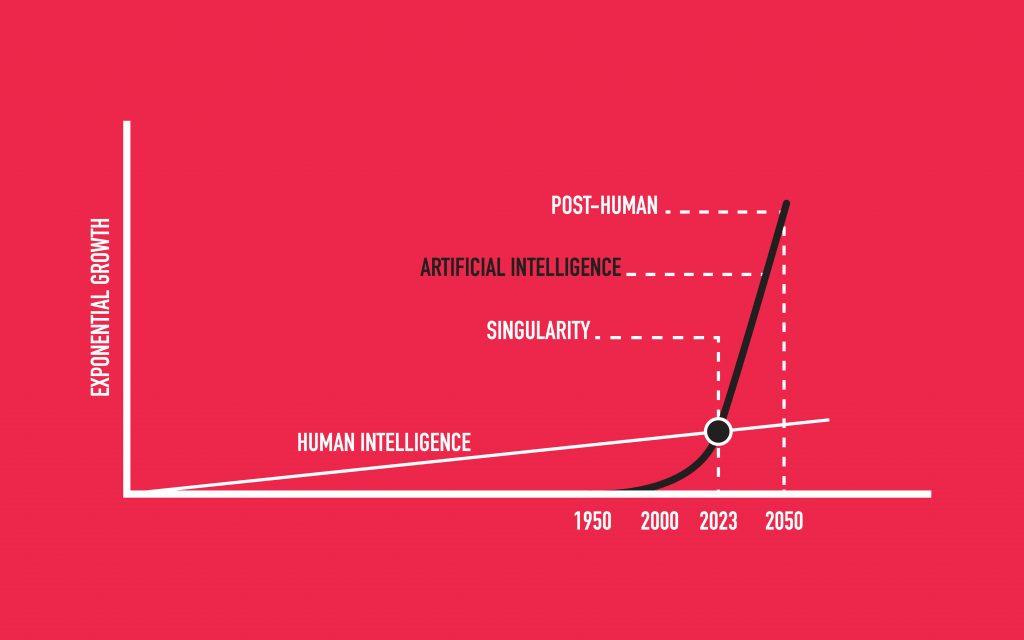 red jfc machine intel artificial AI vs human techvshuman gerd leonhard